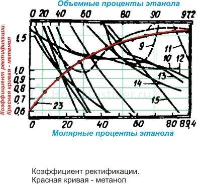 metanol.jpg