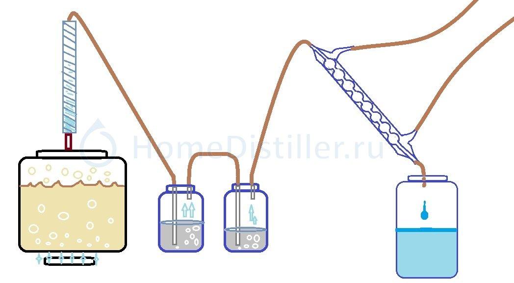 4q.jpg Первый аппарат для винокура