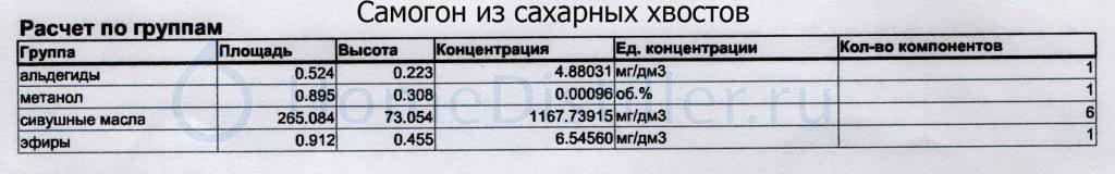 Дебетовая карта космос хоум кредит банка отзывы